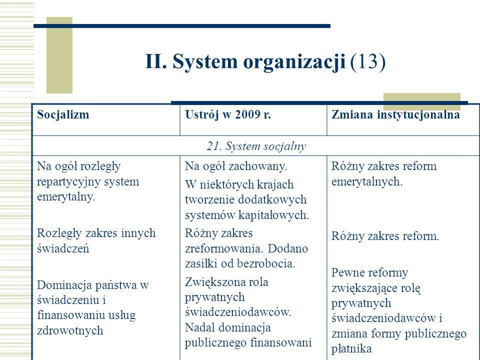 II. System organizacji (13) SocjalizmUstrój w 2009 r.Zmiana instytucjonalna 21. System socjalny Na ogół rozległy repartycyjny system emerytalny. Rozle