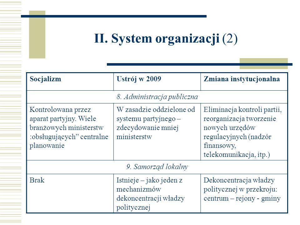 II. System organizacji (2) SocjalizmUstrój w 2009Zmiana instytucjonalna 8. Administracja publiczna Kontrolowana przez aparat partyjny. Wiele branżowyc
