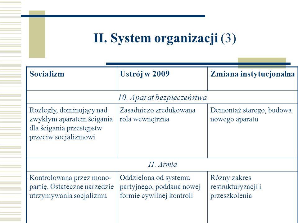II. System organizacji (3) SocializmUstrój w 2009Zmiana instytucjonalna 10. Aparat bezpieczeństwa Rozległy, dominujący nad zwykłym aparatem ścigania d