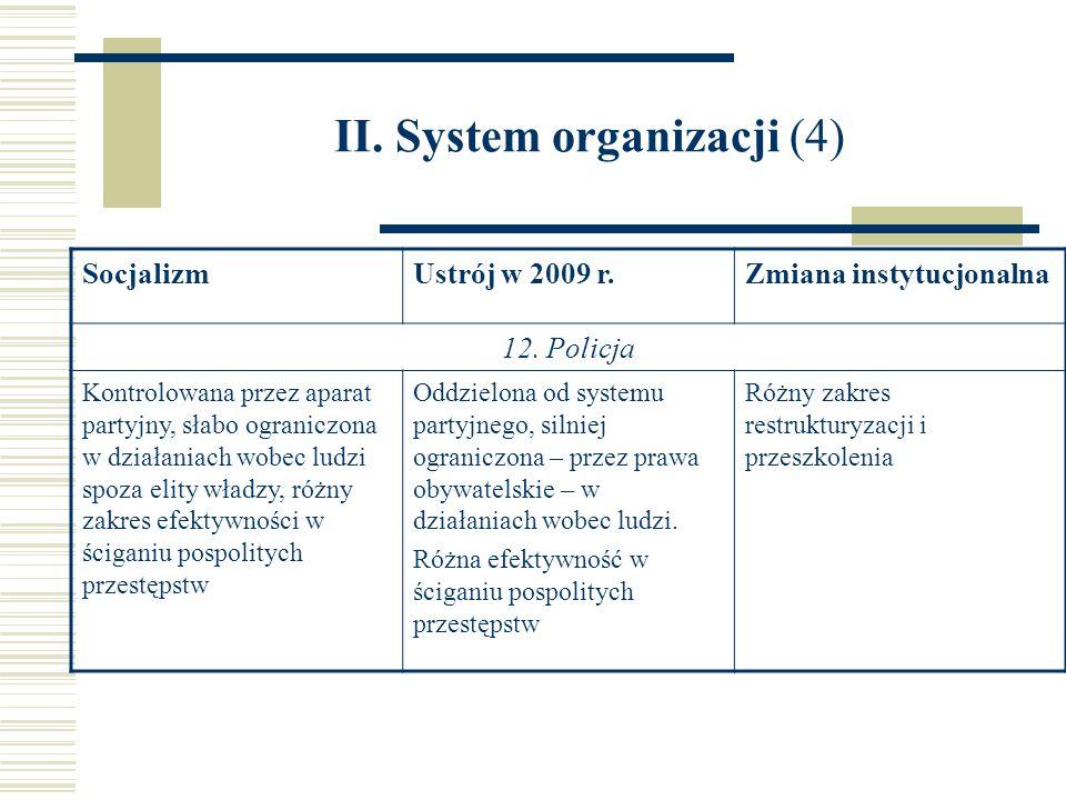 II. System organizacji (4) SocjalizmUstrój w 2009 r.Zmiana instytucjonalna 12. Policja Kontrolowana przez aparat partyjny, słabo ograniczona w działan