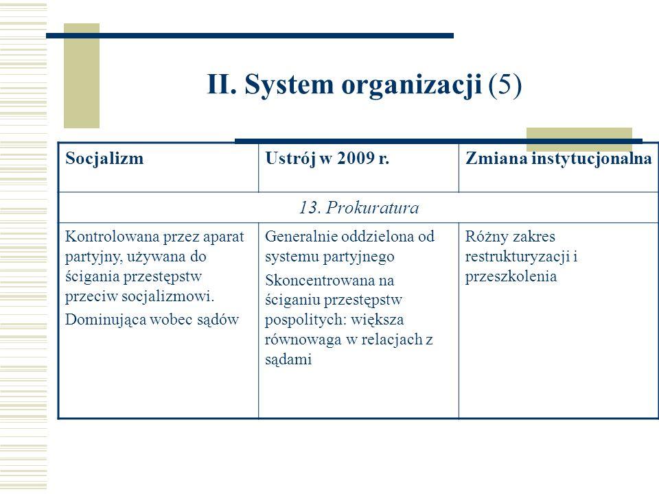 II. System organizacji (5) SocjalizmUstrój w 2009 r.Zmiana instytucjonalna 13. Prokuratura Kontrolowana przez aparat partyjny, używana do ścigania prz