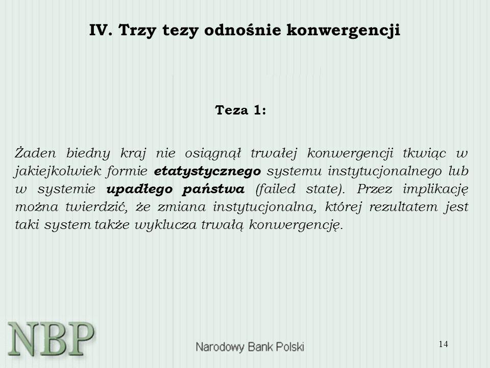14 IV. Trzy tezy odnośnie konwergencji Teza 1: Żaden biedny kraj nie osiągnął trwałej konwergencji tkwiąc w jakiejkolwiek formie etatystycznego system