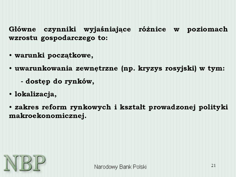 21 Główne czynniki wyjaśniające różnice w poziomach wzrostu gospodarczego to: warunki początkowe, uwarunkowania zewnętrzne (np. kryzys rosyjski) w tym