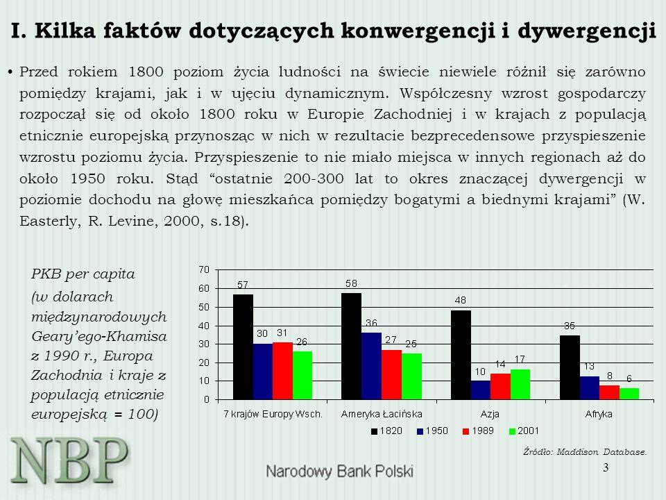 3 I. Kilka faktów dotyczących konwergencji i dywergencji PKB per capita (w dolarach międzynarodowych Gearyego-Khamisa z 1990 r., Europa Zachodnia i kr