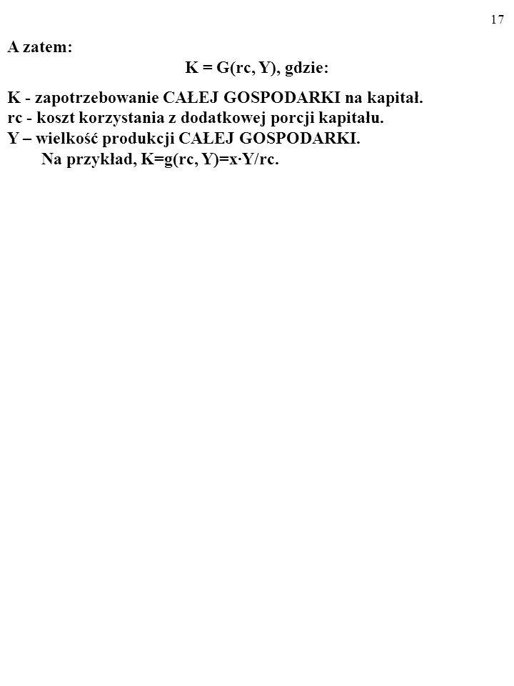 16 Y=A·K x ·L (1-x), Możemy teraz wyprowadzić funkcję popytu gospodarki na kapitał.