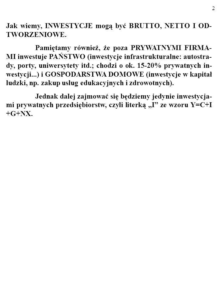 72 5.W trakcie cyklu koniunkturalnego procyklicznie (tak jak produk- cja, Y) zachowują się: A.