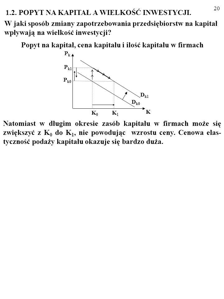 19 W krótkim okresie cenowa elastyczność podaży kapitału jest bar- dzo mała.
