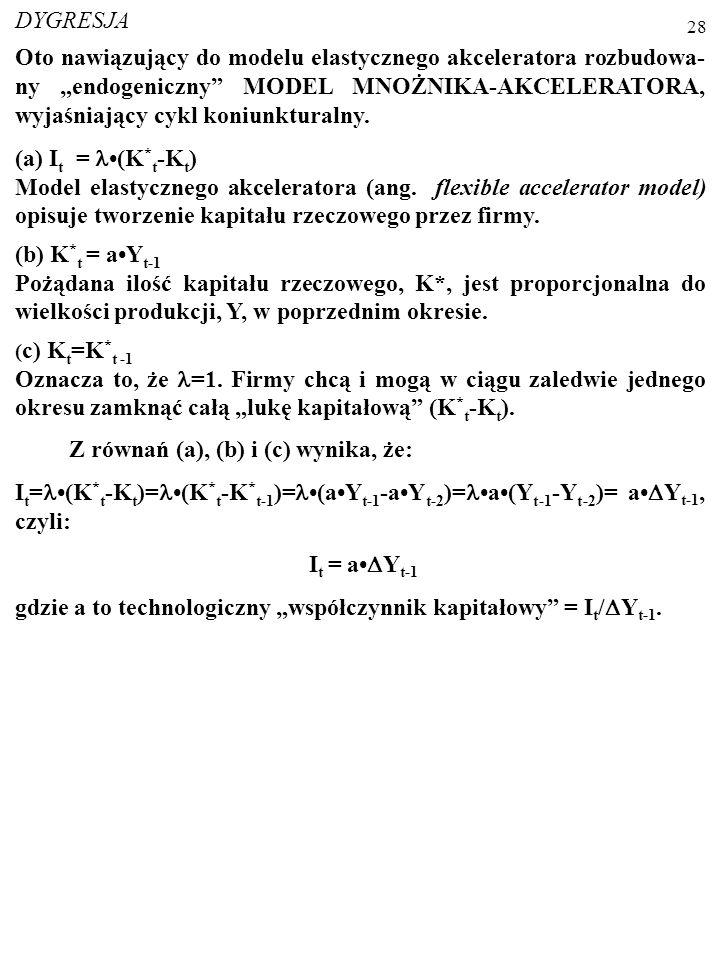 27 PRZYKŁAD: Produkcję w gospodarce opisuje funkcja: AK xL (1-x) ; x=0,2; Y=10 mld $; rc=0,20.