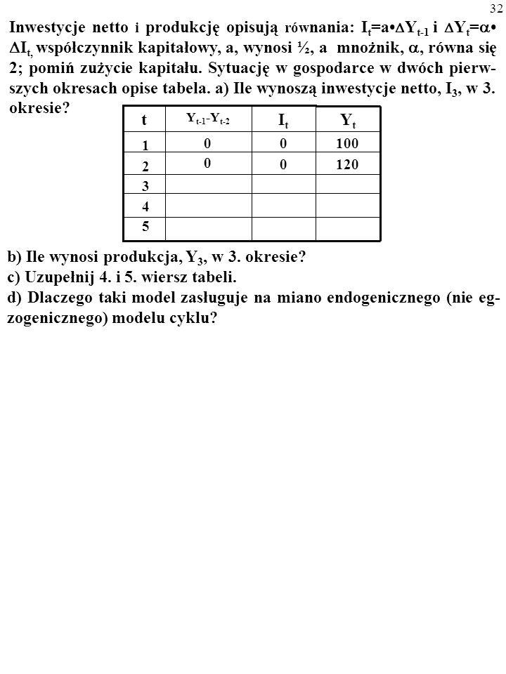 31 DYGRESJA CD. A zatem: I t =a Y t-1 (1) Y t = I t (2) Kiedy Y t-1 rośnie, I t też rośnie, tzn.