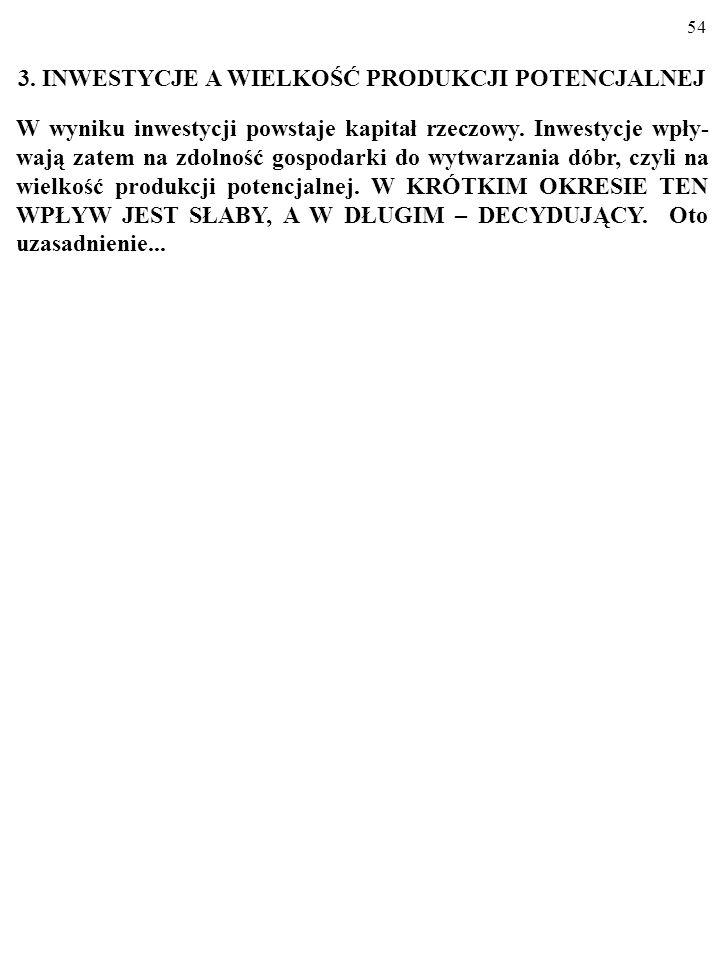 53 Taki cykl zapasów i opisany wcześniej model mnożnika-akcelera- tora uzupełniają się.