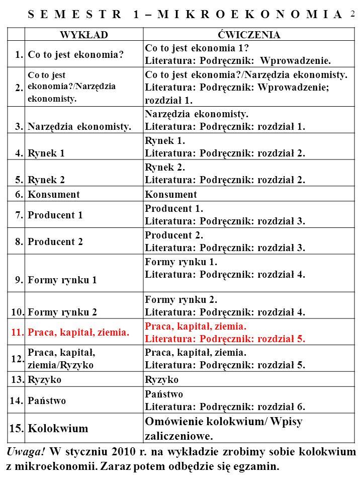 PRACA, KAPITAŁ, ZIEMIA CD. 1