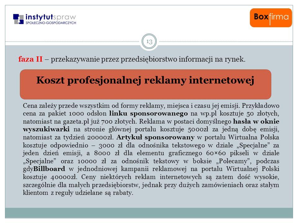 Koszt profesjonalnej reklamy internetowej 13 faza II – przekazywanie przez przedsiębiorstwo informacji na rynek. Cena zależy przede wszystkim od formy