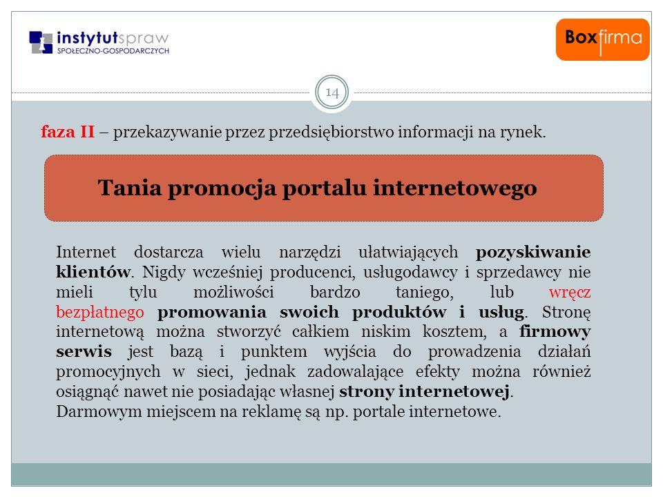14 faza II – przekazywanie przez przedsiębiorstwo informacji na rynek. Tania promocja portalu internetowego Internet dostarcza wielu narzędzi ułatwiaj