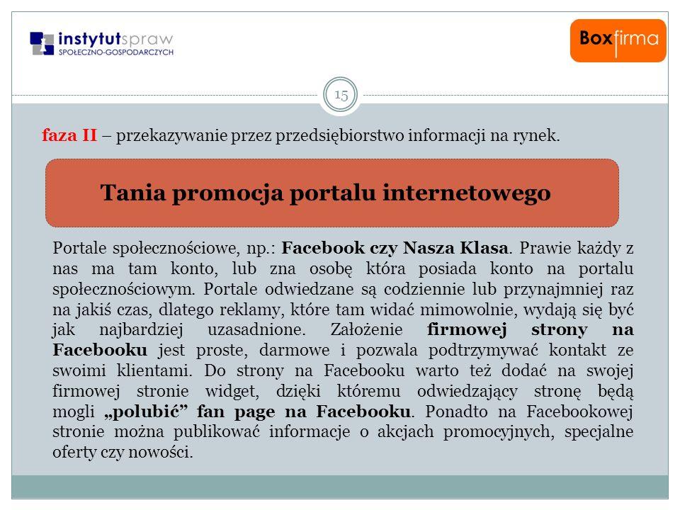 15 faza II – przekazywanie przez przedsiębiorstwo informacji na rynek. Tania promocja portalu internetowego Portale społecznościowe, np.: Facebook czy