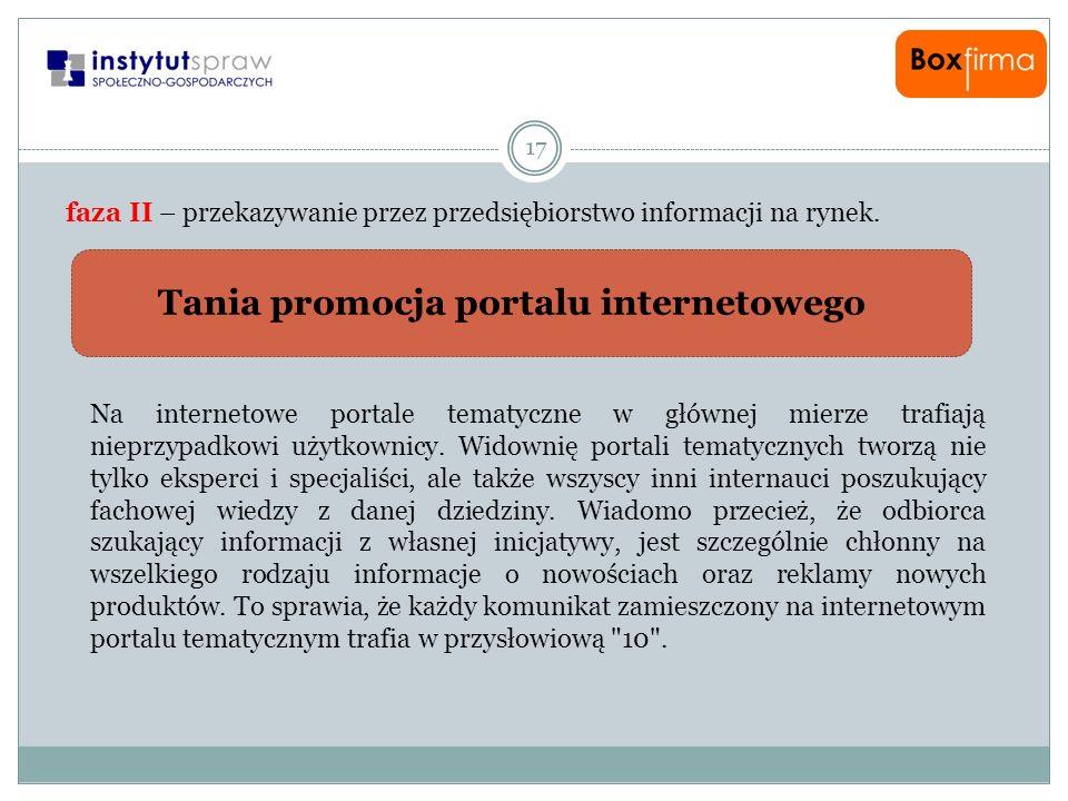17 faza II – przekazywanie przez przedsiębiorstwo informacji na rynek. Tania promocja portalu internetowego Na internetowe portale tematyczne w główne