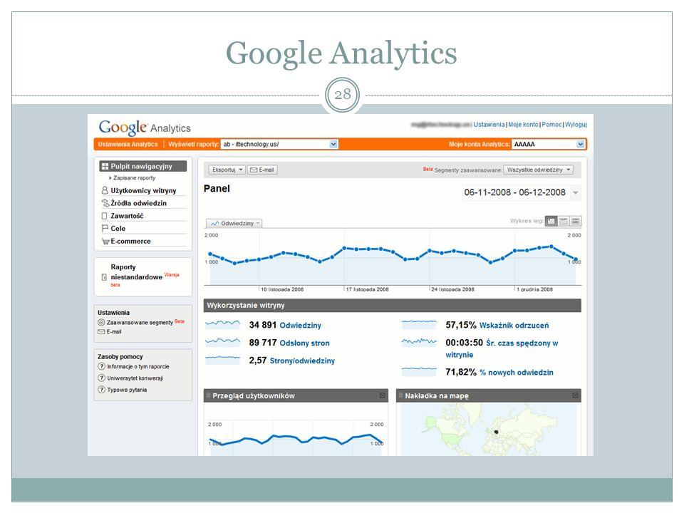 Google Analytics 28
