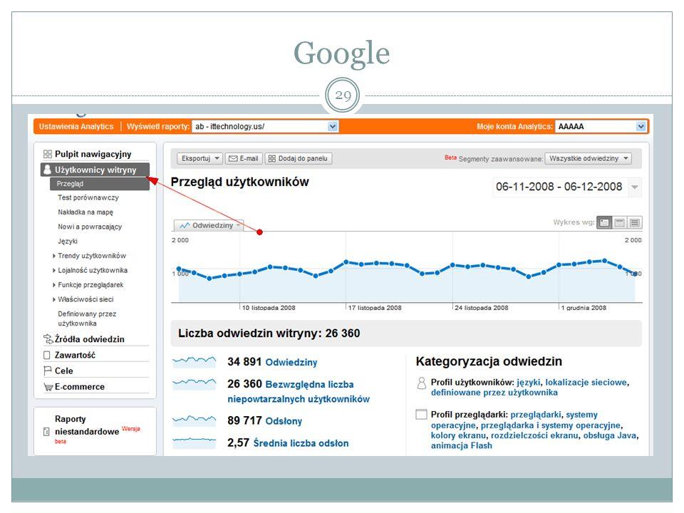Google 29
