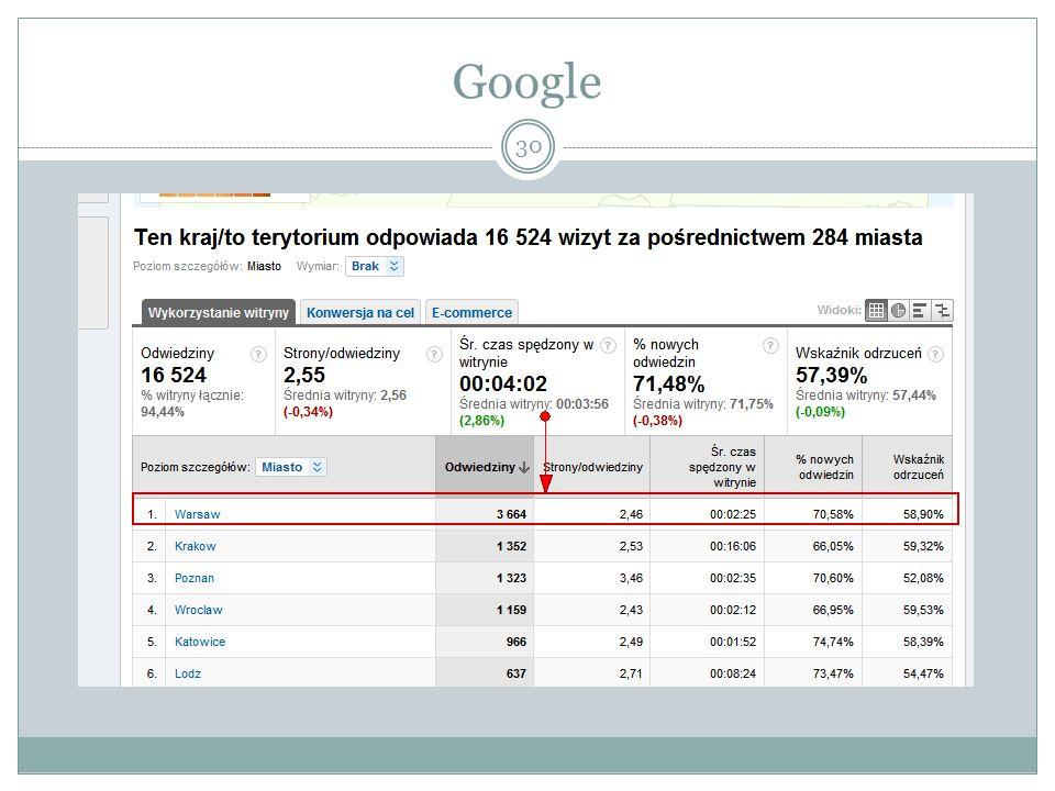 Google 30