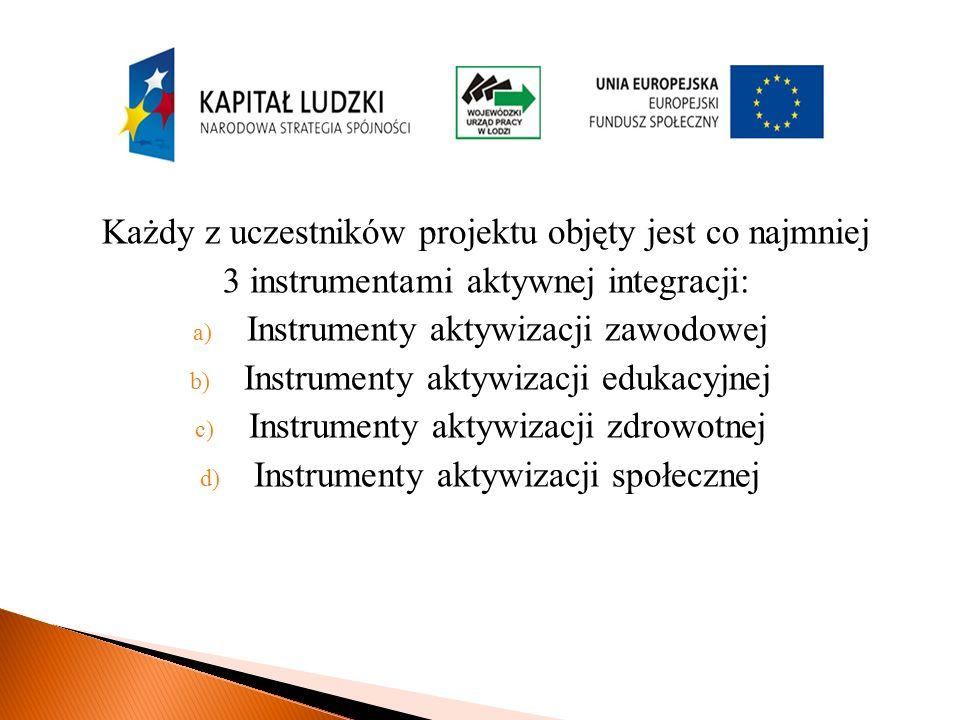 Każdy z uczestników projektu objęty jest co najmniej 3 instrumentami aktywnej integracji: a) Instrumenty aktywizacji zawodowej b) Instrumenty aktywizacji edukacyjnej c) Instrumenty aktywizacji zdrowotnej d) Instrumenty aktywizacji społecznej