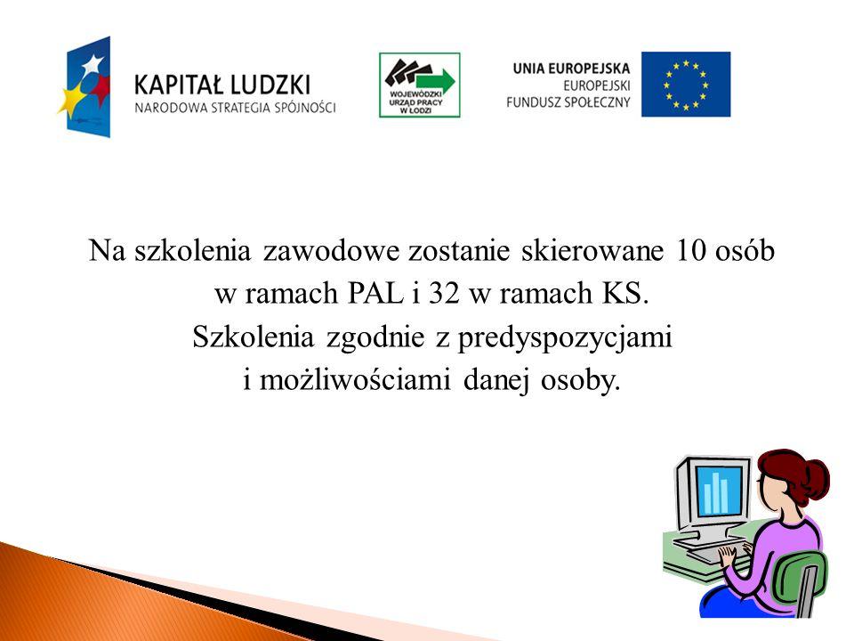 Na szkolenia zawodowe zostanie skierowane 10 osób w ramach PAL i 32 w ramach KS.