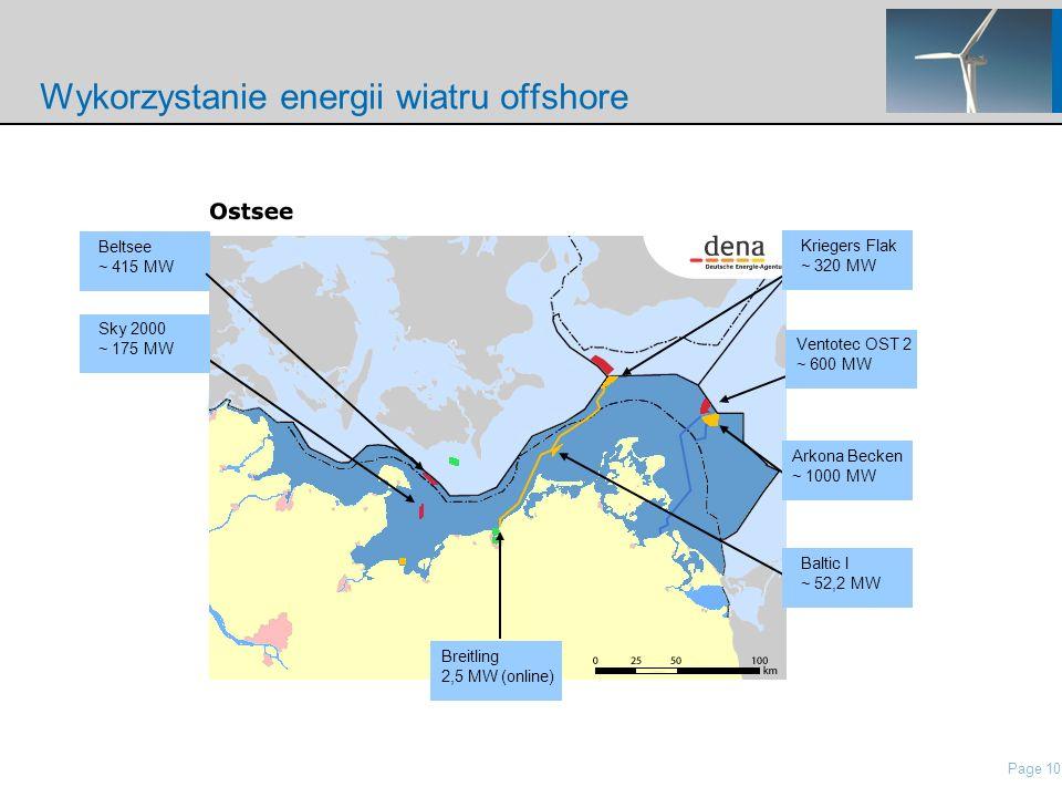 Page 10 nordisch\Presentations\IP Presentation Nordex\21 Roadshow Pres Nordex_May2006.ppt Wykorzystanie energii wiatru offshore Beltsee ~ 415 MW Sky 2000 ~ 175 MW Baltic I ~ 52,2 MW Breitling 2,5 MW (online) Kriegers Flak ~ 320 MW Ventotec OST 2 ~ 600 MW Arkona Becken ~ 1000 MW