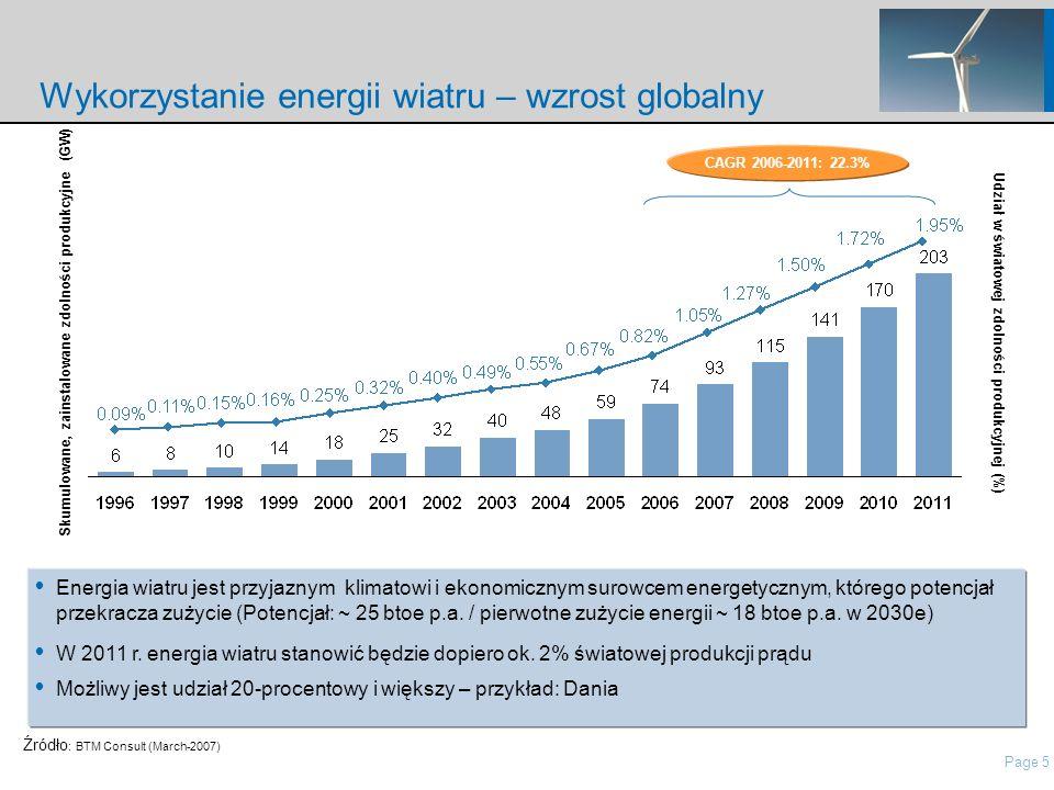 Page 5 nordisch\Presentations\IP Presentation Nordex\21 Roadshow Pres Nordex_May2006.ppt Wykorzystanie energii wiatru – wzrost globalny Energia wiatru jest przyjaznym klimatowi i ekonomicznym surowcem energetycznym, którego potencjał przekracza zużycie (Potencjał: ~ 25 btoe p.a.