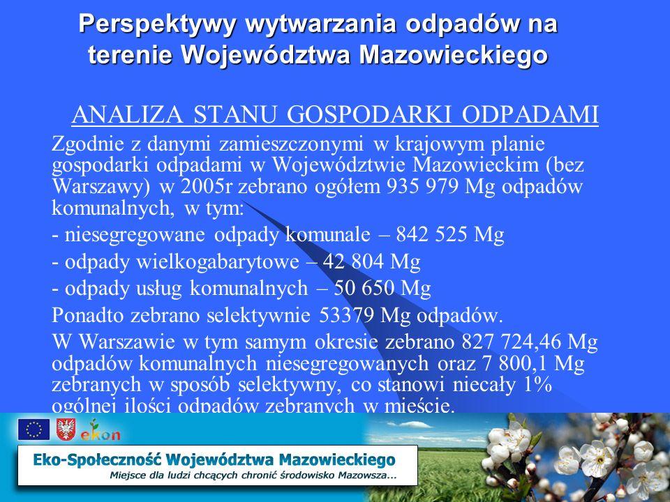 Perspektywy wytwarzania odpadów na terenie Województwa Mazowieckiego PROGNOZA ZMIAN W ZAKRESIE GOSPODARKI ODPADAMI Prognozuje się przyrost ilości wytwarzanych odpadów niebezpiecznych na następującym poziomie: - 2011 r.