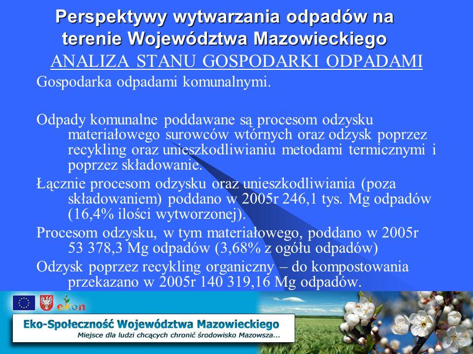 Perspektywy wytwarzania odpadów na terenie Województwa Mazowieckiego ANALIZA STANU GOSPODARKI ODPADAMI Gospodarka odpadami komunalnymi.
