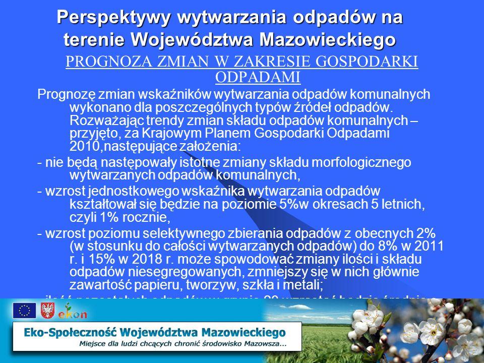 Perspektywy wytwarzania odpadów na terenie Województwa Mazowieckiego PROGNOZA ZMIAN W ZAKRESIE GOSPODARKI ODPADAMI Prognozę zmian wskaźników wytwarzania odpadów komunalnych wykonano dla poszczególnych typów źródeł odpadów.