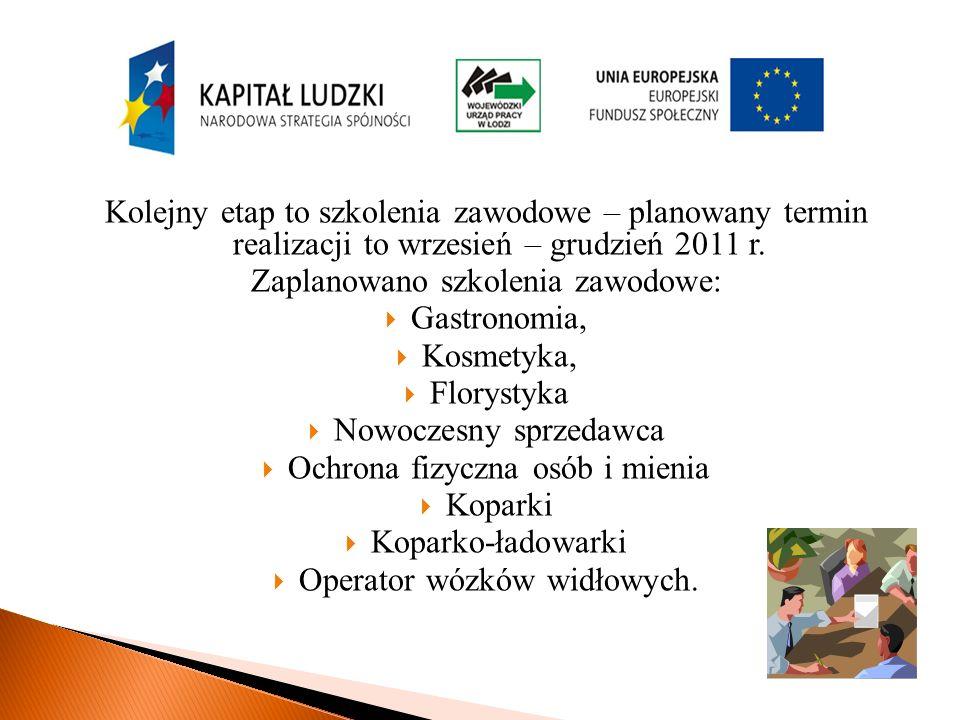 Kolejny etap to szkolenia zawodowe – planowany termin realizacji to wrzesień – grudzień 2011 r.