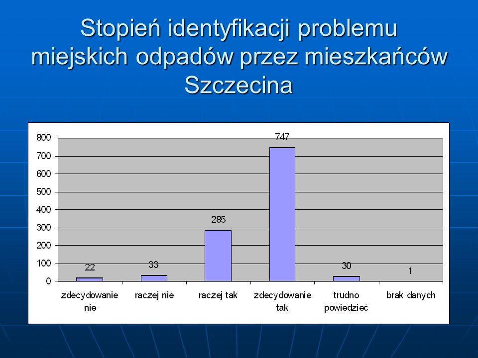 Rodzaj identyfikowanych przez mieszkańców osiedla zagrożeń związanych z budową spalarni rodzaj identyfikowanych zagrożeńliczebnośćodsetek odór wydobywający się ze spalarni8637,23% emisja szkodliwych substancji wydobywających się z kominów spalarni7130,74% dym wydobywający się z kominów spalarni6025,97% rakotwórcze oddziaływanie spalarni na organizm ludzki3213,85% pył wydobywający się z kominów spalarni3113,42% wzmożony ruch samochodów ciężarowych na terenie osiedla125,19% brak wiary w zapewnienia ekspertów dotyczące ekologicznego charakteru spalarni52,16% spadek wartości mienia31,30% zanieczyszczenie środowiska naturalnego31,30% szkodliwy wpływ na zdrowie ludzkie31,30% utylizacja wszystkich odpadów bez uprzedniego ich wyselekcjonowania20,87% brak możliwości produkcji rolnej w obszarze bezpośredniego sąsiedztwa ze spalarnią20,87% pojawienie się ciężkiego sprzętu na osiedlu10,43% wzrost opłat za wywóz odpadów10,43%
