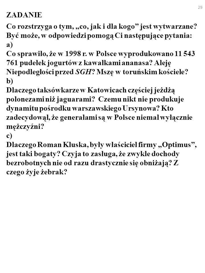 29 ZADANIE Co rozstrzyga o tym, co, jak i dla kogo jest wytwarzane? Być może, w odpowiedzi pomogą Ci następujące pytania: a) Co sprawiło, że w 1998 r.