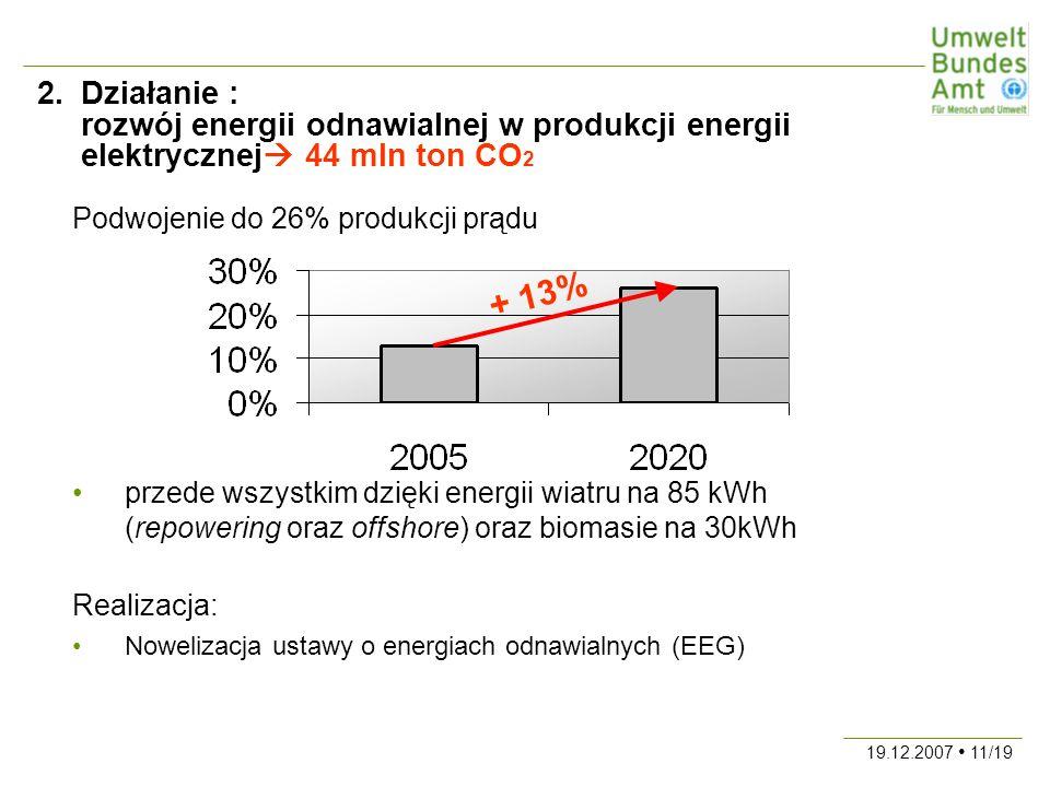19.12.2007 11/19 2.Działanie : rozwój energii odnawialnej w produkcji energii elektrycznej 44 mln ton CO 2 Podwojenie do 26% produkcji prądu przede wszystkim dzięki energii wiatru na 85 kWh (repowering oraz offshore) oraz biomasie na 30kWh Realizacja: Nowelizacja ustawy o energiach odnawialnych (EEG) + 13%