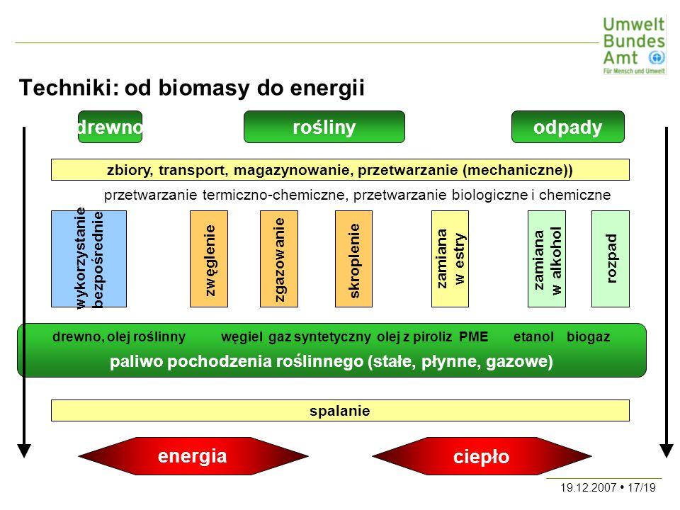 19.12.2007 17/19 Techniki: od biomasy do energii drewnoodpadyrośliny zbiory, transport, magazynowanie, przetwarzanie (mechaniczne)) zwęglenie zamiana w estry skroplenie zgazowanie rozpad zamiana w alkohol drewno, olej roślinny węgiel gaz syntetyczny olej z piroliz PME etanol biogaz paliwo pochodzenia roślinnego (stałe, płynne, gazowe) spalanie wykorzystanie bezpośrednie przetwarzanie termiczno-chemiczne, przetwarzanie biologiczne i chemiczne energia ciepło
