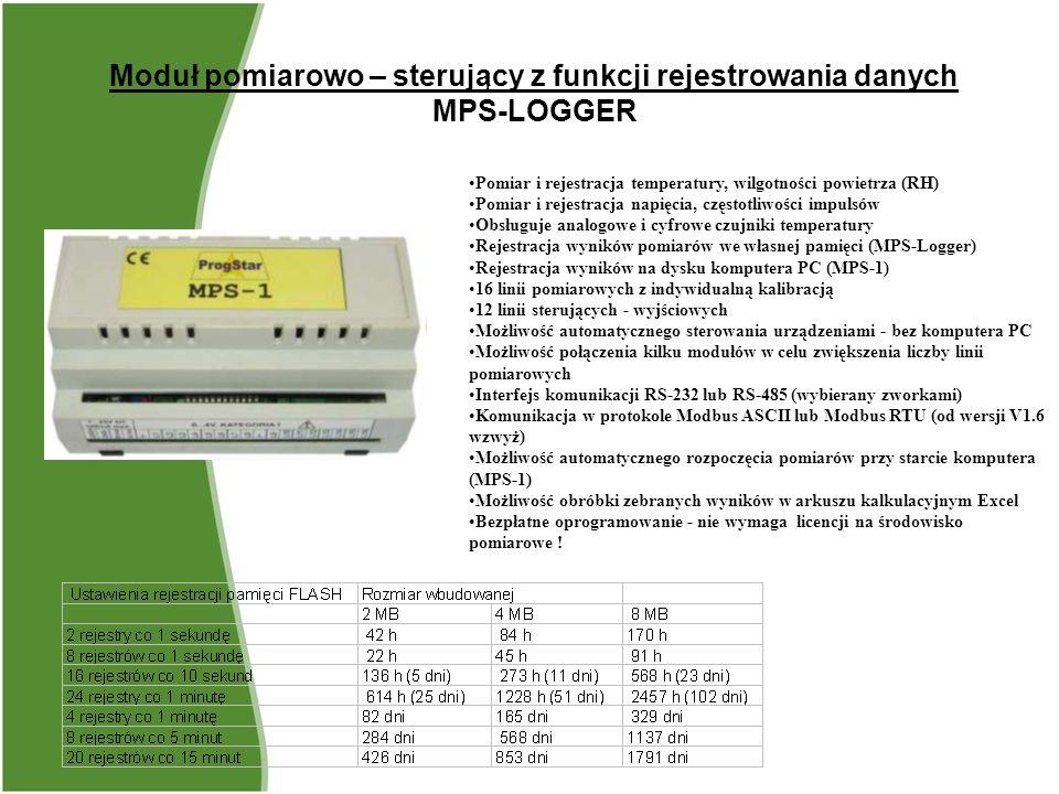 Moduł pomiarowo – sterujący z funkcji rejestrowania danych MPS-LOGGER Pomiar i rejestracja temperatury, wilgotności powietrza (RH) Pomiar i rejestracj