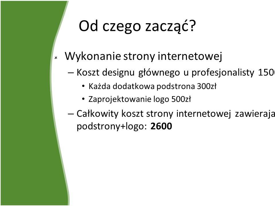 Od czego zacząć? Wykonanie strony internetowej – Koszt designu głównego u profesjonalisty 1500zl Każda dodatkowa podstrona 300zł Zaprojektowanie logo