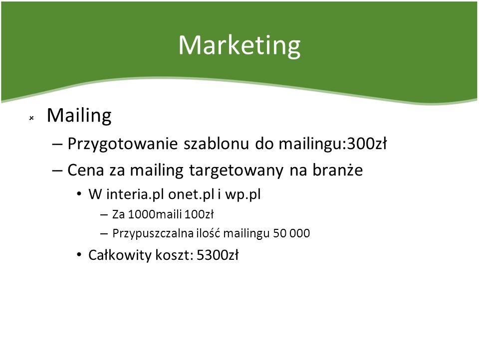 Marketing Mailing – Przygotowanie szablonu do mailingu:300zł – Cena za mailing targetowany na branże W interia.pl onet.pl i wp.pl – Za 1000maili 100zł