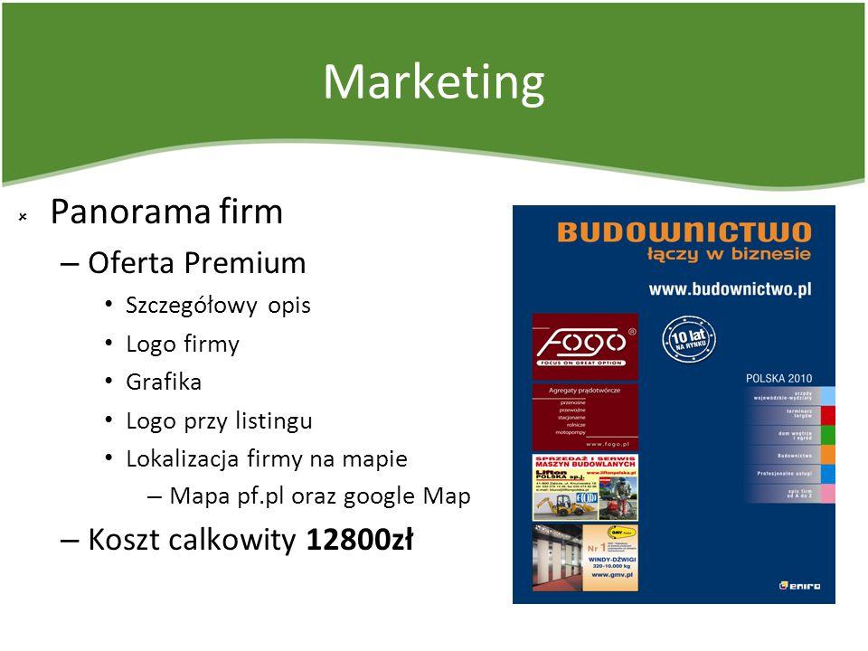 Marketing Panorama firm – Oferta Premium Szczegółowy opis Logo firmy Grafika Logo przy listingu Lokalizacja firmy na mapie – Mapa pf.pl oraz google Ma