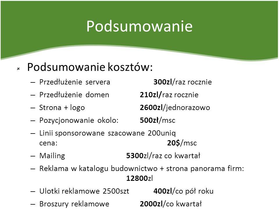 Podsumowanie Podsumowanie kosztów: – Przedłużenie servera 300zl/raz rocznie – Przedłużenie domen 210zl/raz rocznie – Strona + logo 2600zl/jednorazowo