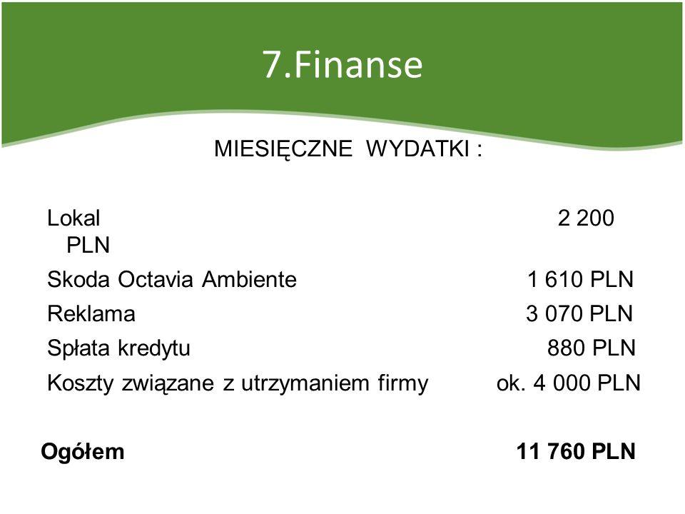 7.Finanse MIESIĘCZNE WYDATKI : Lokal 2 200 PLN Skoda Octavia Ambiente 1 610 PLN Reklama 3 070 PLN Spłata kredytu 880 PLN Koszty związane z utrzymaniem