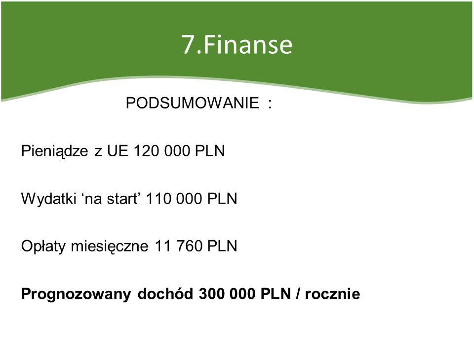 7.Finanse PODSUMOWANIE : Pieniądze z UE 120 000 PLN Wydatki na start 110 000 PLN Opłaty miesięczne 11 760 PLN Prognozowany dochód 300 000 PLN / roczni
