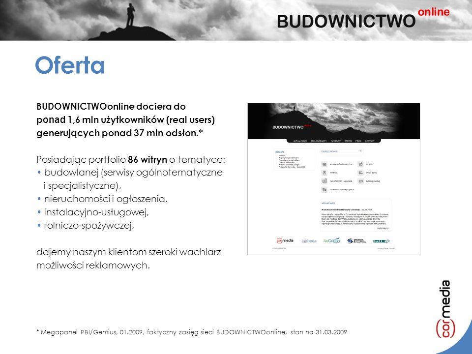 Oferta BUDOWNICTWOonline dociera do p onad 1,6 mln użytkowników (real users) generujących ponad 37 mln odsłon.* Posiadając portfolio 86 witryn o temat