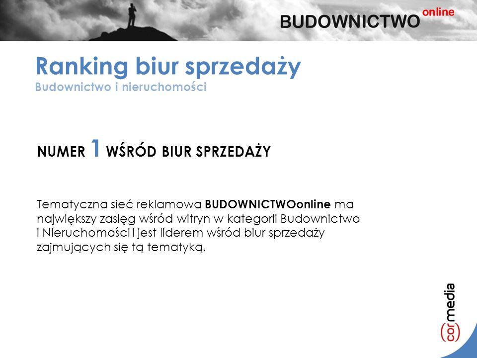 Idea portalu W-A.pl to propagowanie architektury i kreacja informacji z nią związanej w polskiej sferze Internetu.