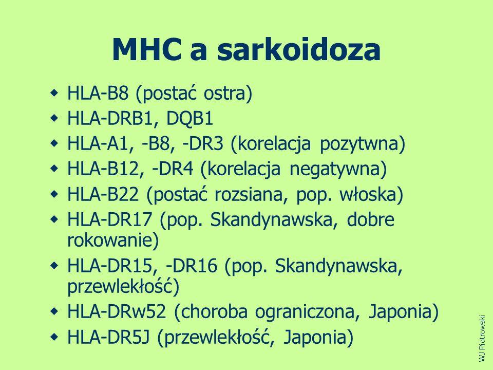 MHC a sarkoidoza HLA-B8 (postać ostra) HLA-DRB1, DQB1 HLA-A1, -B8, -DR3 (korelacja pozytwna) HLA-B12, -DR4 (korelacja negatywna) HLA-B22 (postać rozsi