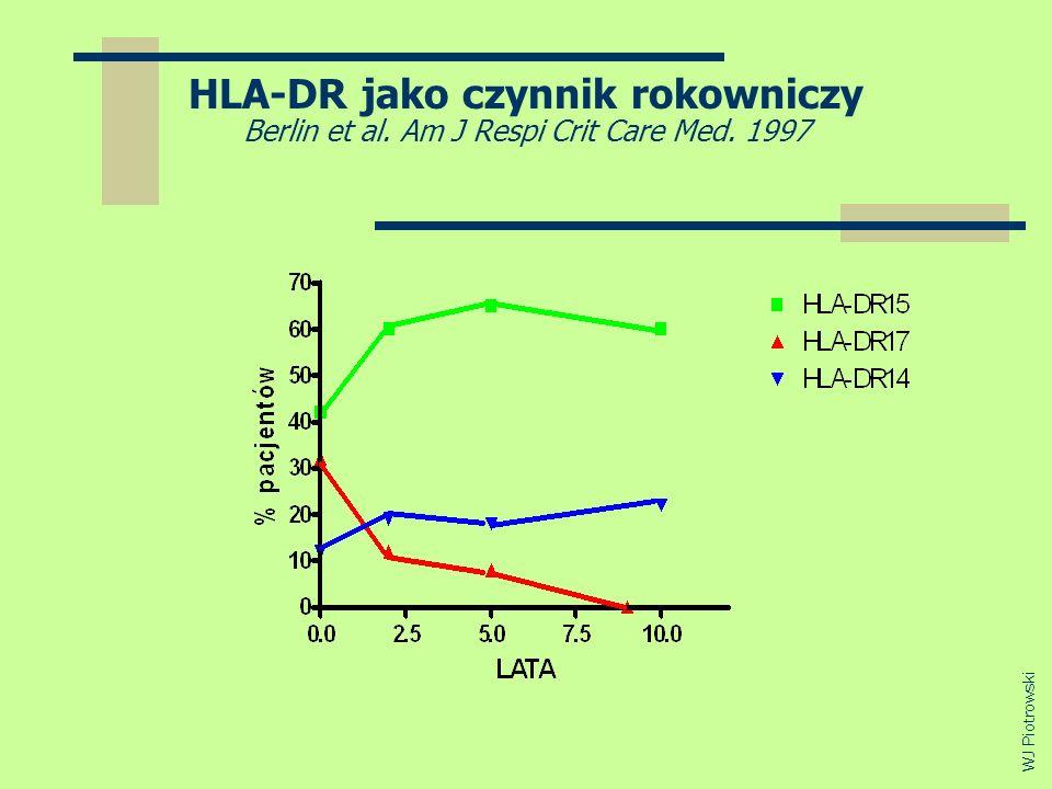 HLA-DR jako czynnik rokowniczy Berlin et al. Am J Respi Crit Care Med. 1997 WJ Piotrowski