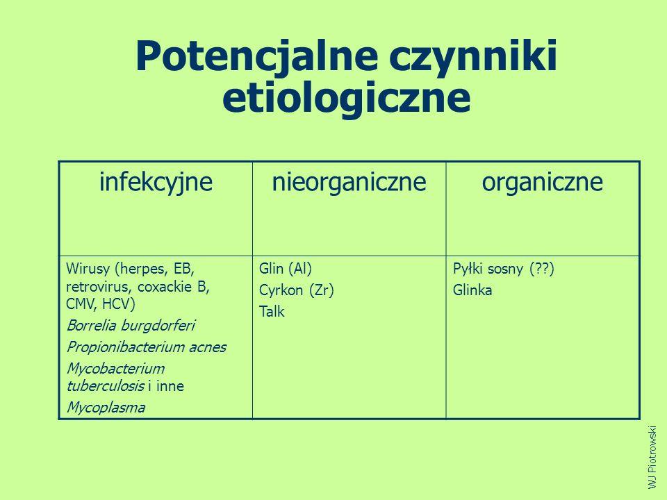 Potencjalne czynniki etiologiczne infekcyjnenieorganiczneorganiczne Wirusy (herpes, EB, retrovirus, coxackie B, CMV, HCV) Borrelia burgdorferi Propion