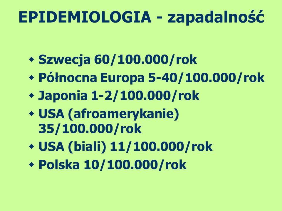 EPIDEMIOLOGIA - zapadalność Szwecja 60/100.000/rok Północna Europa 5-40/100.000/rok Japonia 1-2/100.000/rok USA (afroamerykanie) 35/100.000/rok USA (b