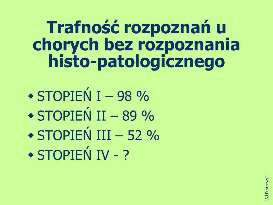 Trafność rozpoznań u chorych bez rozpoznania histo-patologicznego STOPIEŃ I – 98 % STOPIEŃ II – 89 % STOPIEŃ III – 52 % STOPIEŃ IV - ? WJ Piotrowski