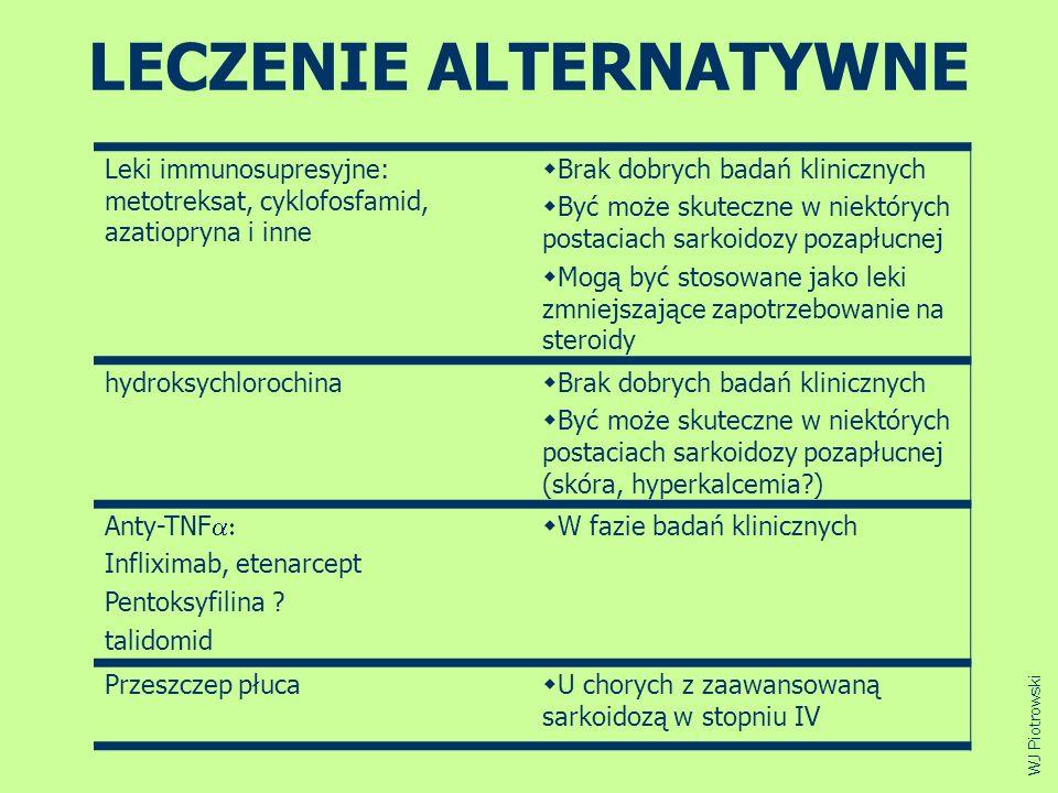 LECZENIE ALTERNATYWNE Leki immunosupresyjne: metotreksat, cyklofosfamid, azatiopryna i inne Brak dobrych badań klinicznych Być może skuteczne w niektó