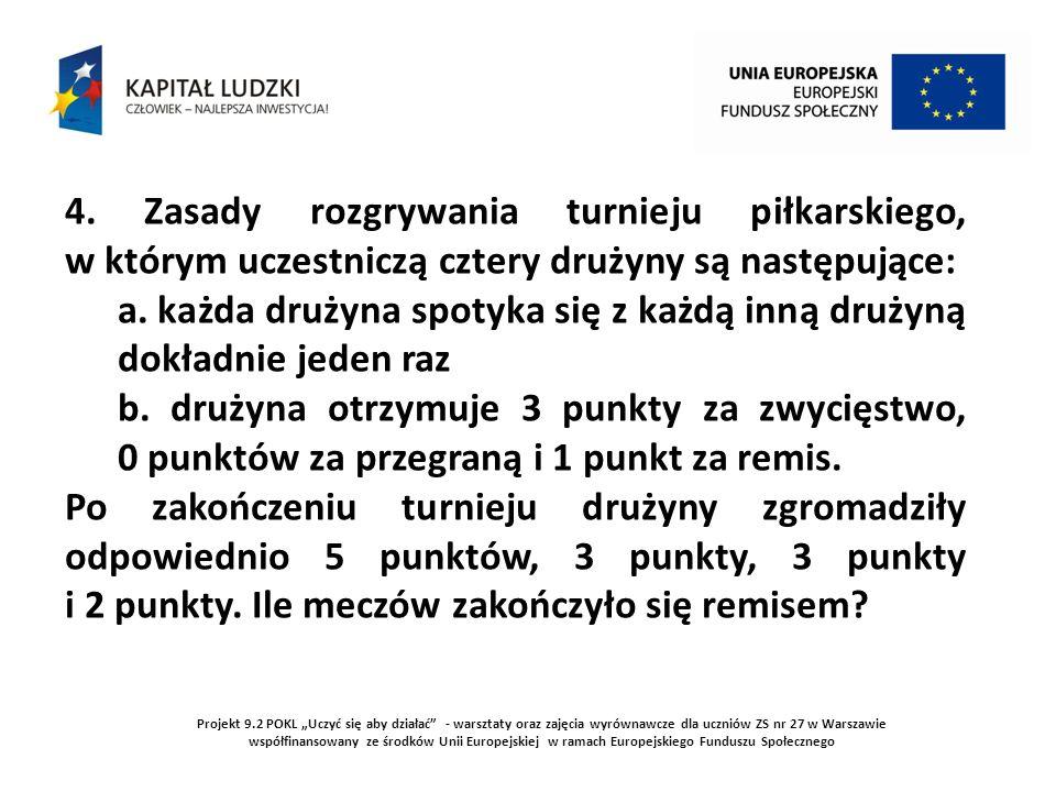Projekt 9.2 POKL Uczyć się aby działać - warsztaty oraz zajęcia wyrównawcze dla uczniów ZS nr 27 w Warszawie współfinansowany ze środków Unii Europejskiej w ramach Europejskiego Funduszu Społecznego Było 6 meczy, w tym 5 remisów.